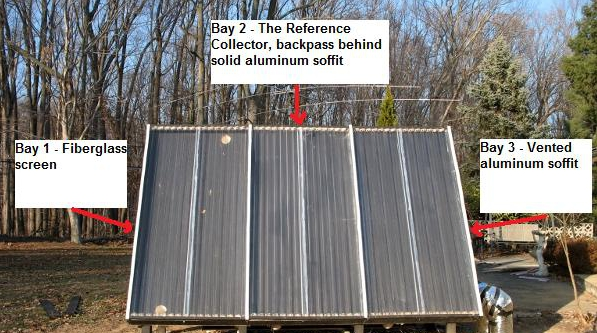 Comparing The Best Diy Solar Hot Air Collector Construction Designs